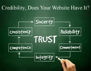 Chalkboard with text, Credibility, Does Your Website Have It?