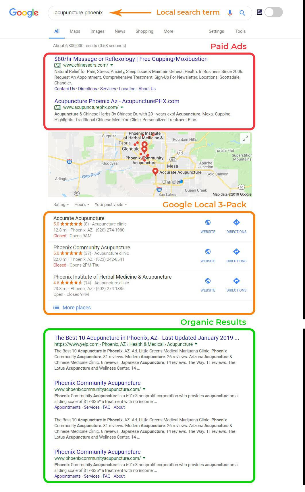 An example of a Google local search result page